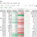 Crypto Spreadsheet Throughout Ico Rating Spreadsheets  Upcoming Icos  Toshi Times Community