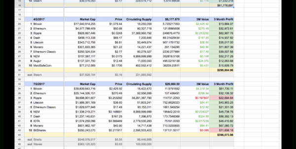 Crypto Spreadsheet Within Let's Build The Worlds Best Crypto Spreadsheet! – Dave Craige – Medium