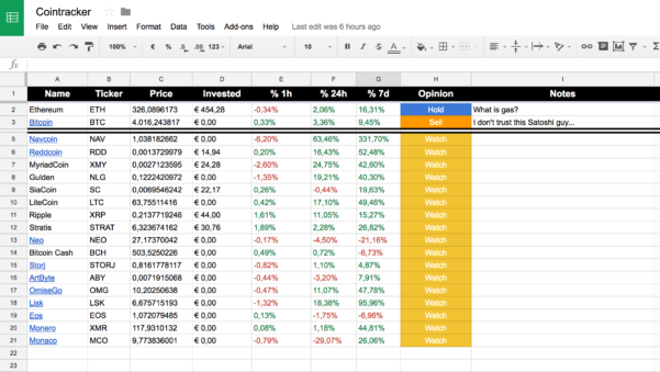 Crypto Trading Spreadsheet Inside Track Your Cryptocurrency Portfolio With Google Spreadsheets  Savjee.be