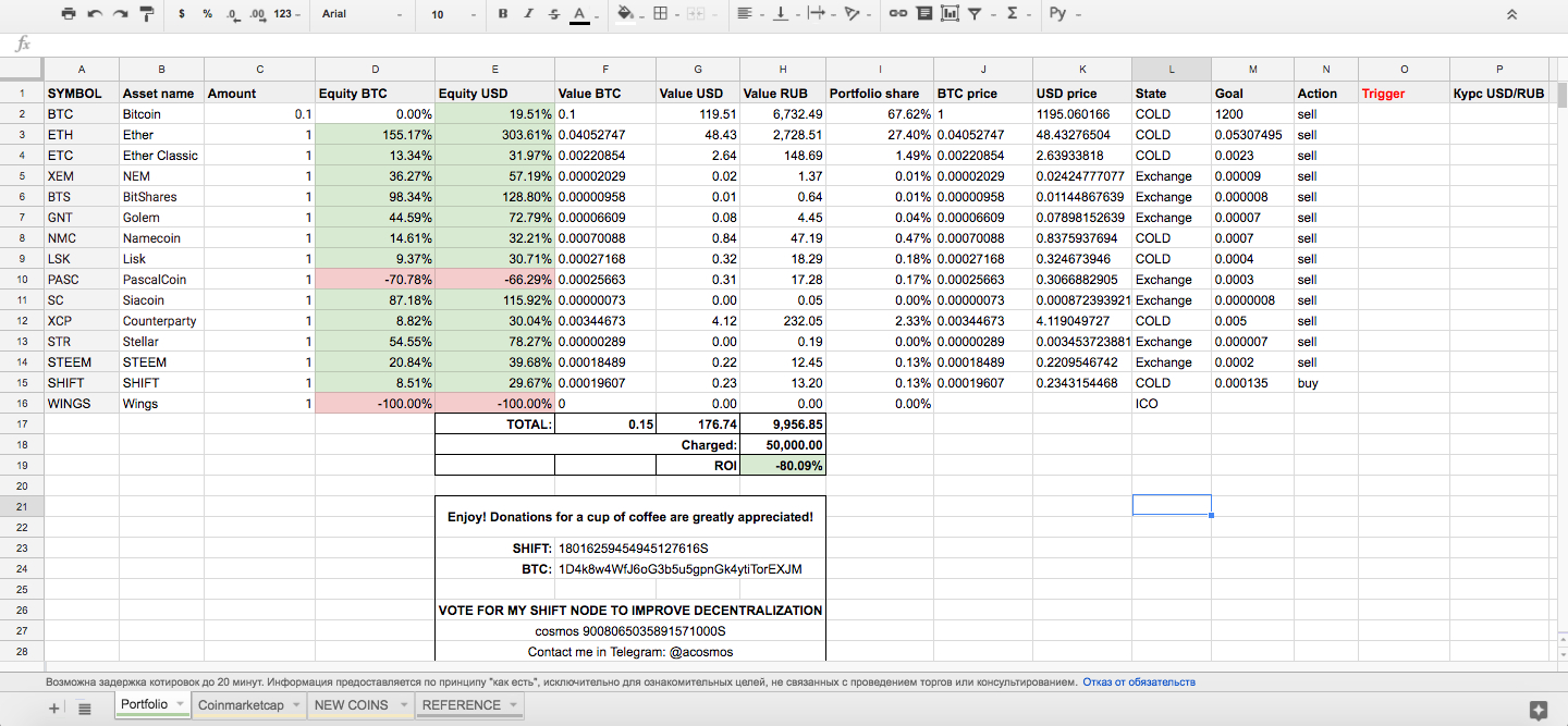 Crypto Trading Spreadsheet With Cryptocurrency Trading Spreadsheet Maxresdefault Excel Good Telegram