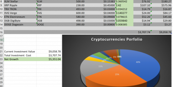 Cryptocurrency Excel Spreadsheet Inside Manage Cryptocurrency Portfolio In Excel  Crypto Currencies