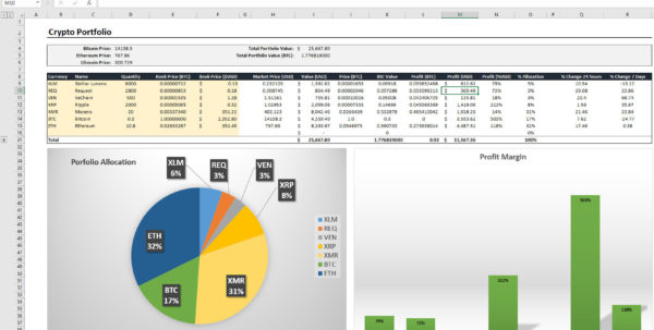 Cryptocurrency Excel Spreadsheet Pertaining To I've Created An Excel Crypto Portfolio Tracker That Draws Live