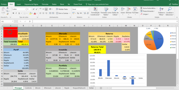 Cryptocurrency Excel Spreadsheet Tracker In I Saw Do You Like Excel Crypto Portfolio Tracker, So There Is Mine