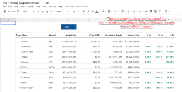 Cryptocurrency Trading Spreadsheet With Regard To Financial Modeling For Cryptocurrencies: The Spreadsheet That Got Me Cryptocurrency Trading Spreadsheet Google Spreadsheet
