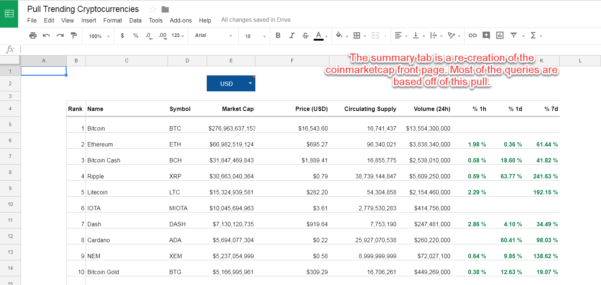 Cryptocurrency Trading Spreadsheet With Regard To Financial Modeling For Cryptocurrencies: The Spreadsheet That Got Me