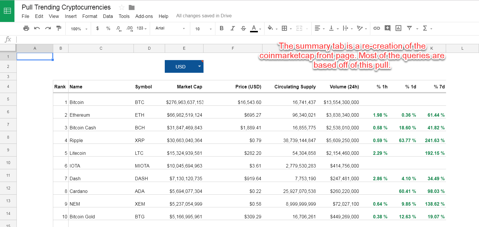 Spreadsheet for investing in cryptocurrency