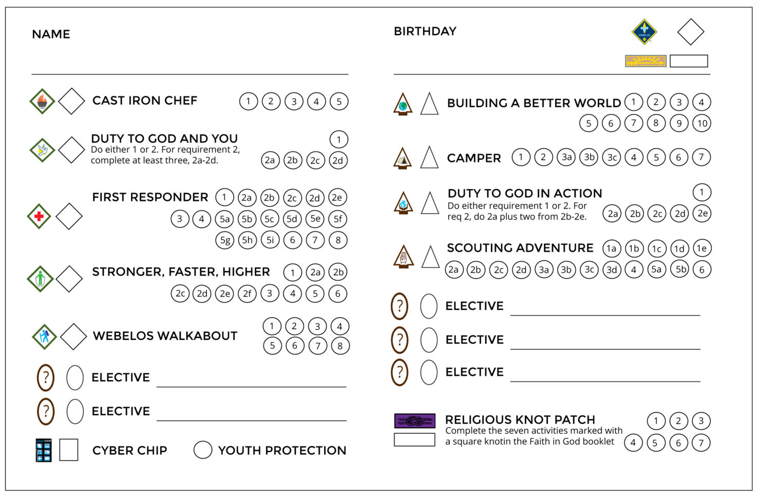 Cub Scout Requirements Spreadsheet For New Cub Scout Tracking Sheets Especially For Lds Dens – The Gospel Home