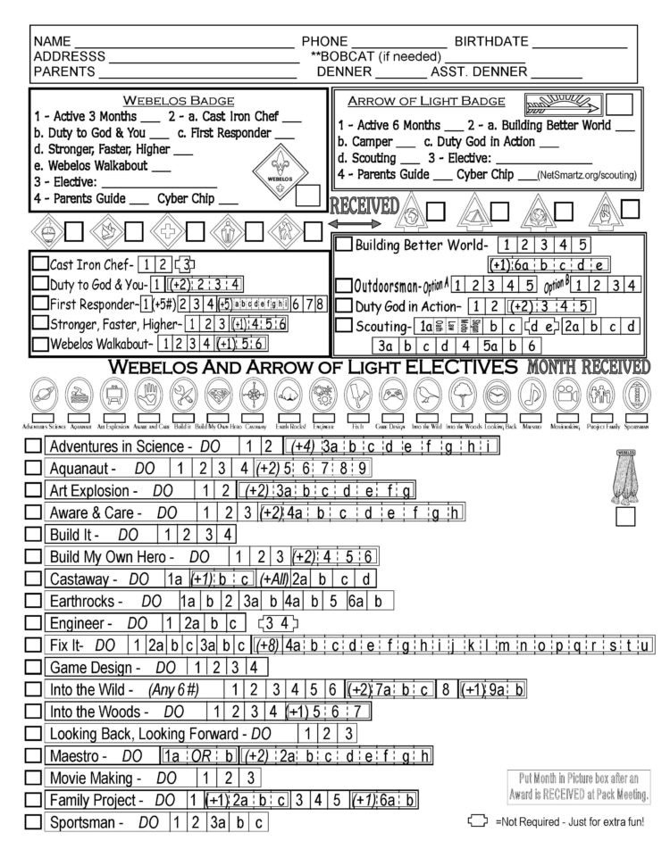 Cub Scout Requirements Spreadsheet Inside Ideas Collection New Cub Scout Belt Loops Worksheets With Cub Scout