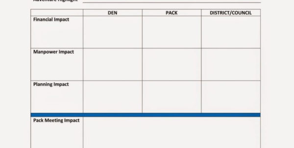 Cub Scout Requirements Spreadsheet With Cub Scout Treasurer Spreadsheet  Aljererlotgd Cub Scout Requirements Spreadsheet Printable Spreadsheet