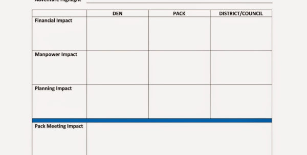 Cub Scout Treasurer Spreadsheet Within Cub Scout Treasurer Spreadsheet Big Spreadsheet App Inventory