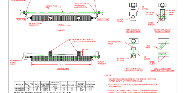 Culvert Design Spreadsheet For Box Culvert Design Spreadsheet – Spreadsheet Collections