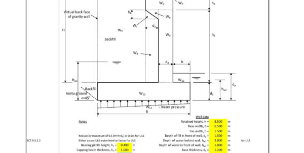 Culvert Design Spreadsheet In Bridge Abutment Design Spreadsheet  Twables.site