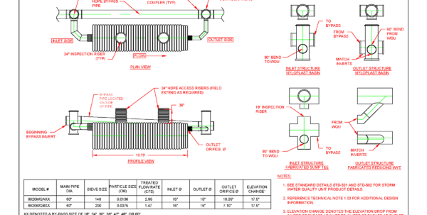 Culvert Design Spreadsheet Regarding Box Culvert Design Spreadsheet – Spreadsheet Collections