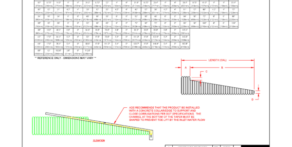 Culvert Design Spreadsheet With Regard To Box Culvert Design Spreadsheet – Spreadsheet Collections