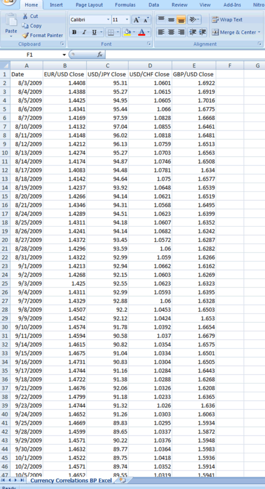 Currency Exchange Spreadsheet In How To Calculate Currency Correlations With Excel  Babypips