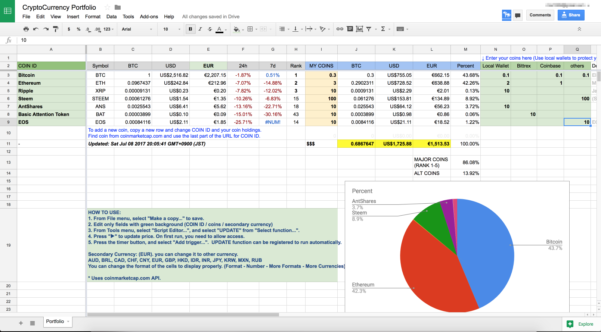 Currency Exchange Spreadsheet Throughout Cryptocurrency Portfolio Template For Google Sheets — Steemkr