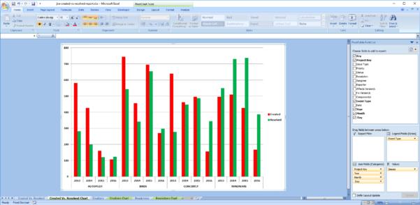 Custom Excel Spreadsheet Creation For Better Excel Exporter For Jira Xlsx  Atlassian Marketplace