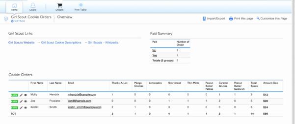 Customer Order Tracking Spreadsheet Inside Girl Scout Cookie Sales Tracking Spreadsheet Sheet Order Excel