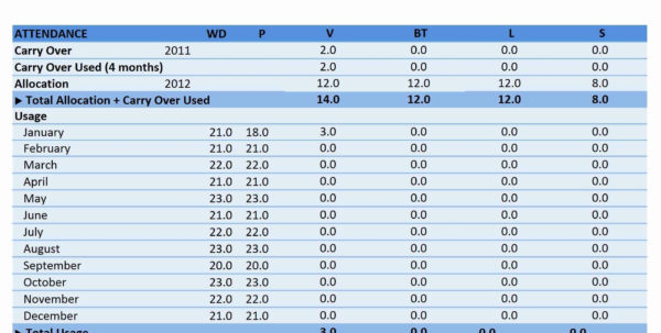 Customer Order Tracking Spreadsheet Pertaining To Purchase Order Tracking Excel Spreadsheet On Wedding Budget Customer Order Tracking Spreadsheet Spreadsheet Download