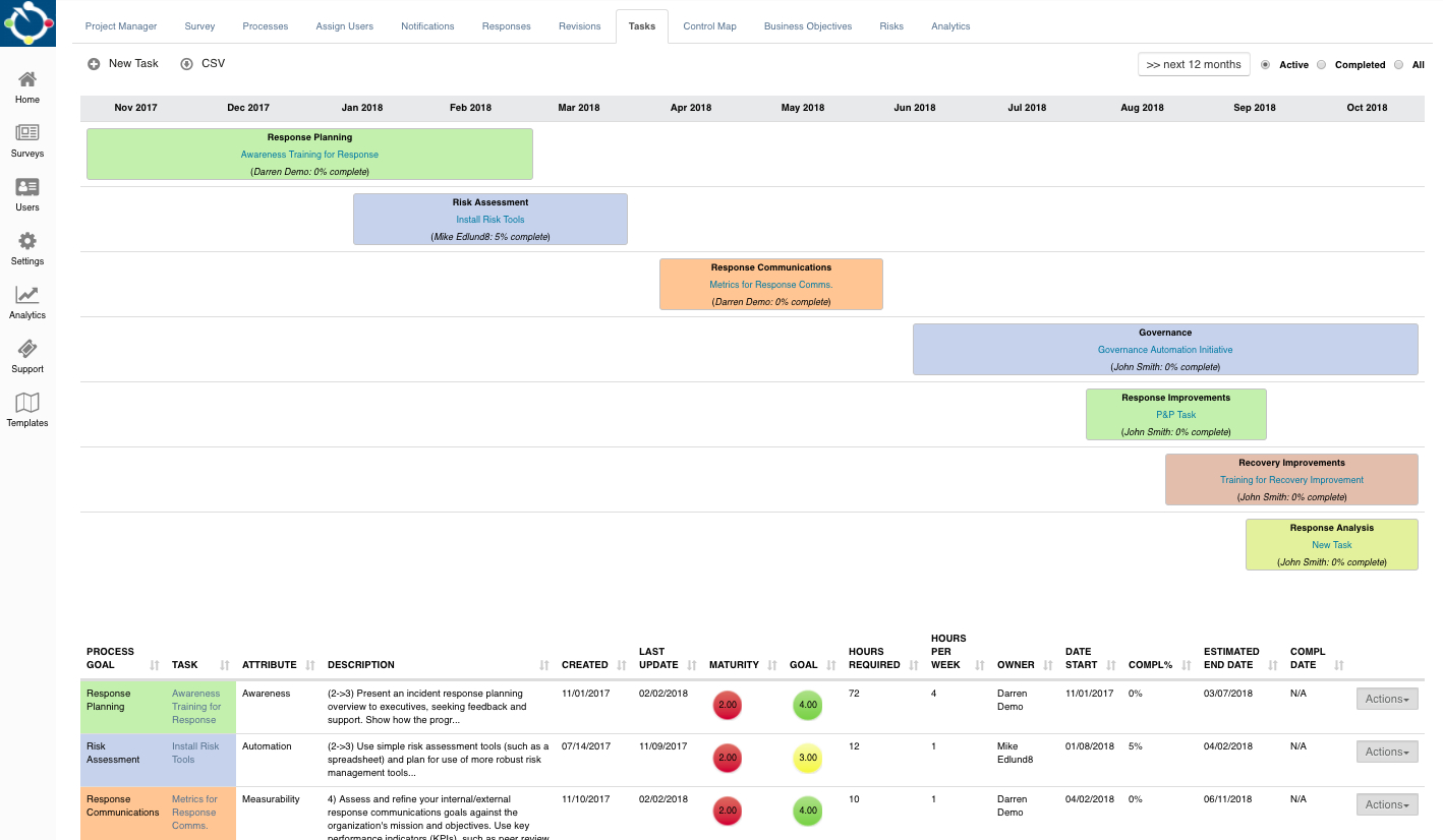 Cybersecurity Assessment Tool Spreadsheet Inside 2018 Cyber Security Roadmap  Cybersecurity Performance Management