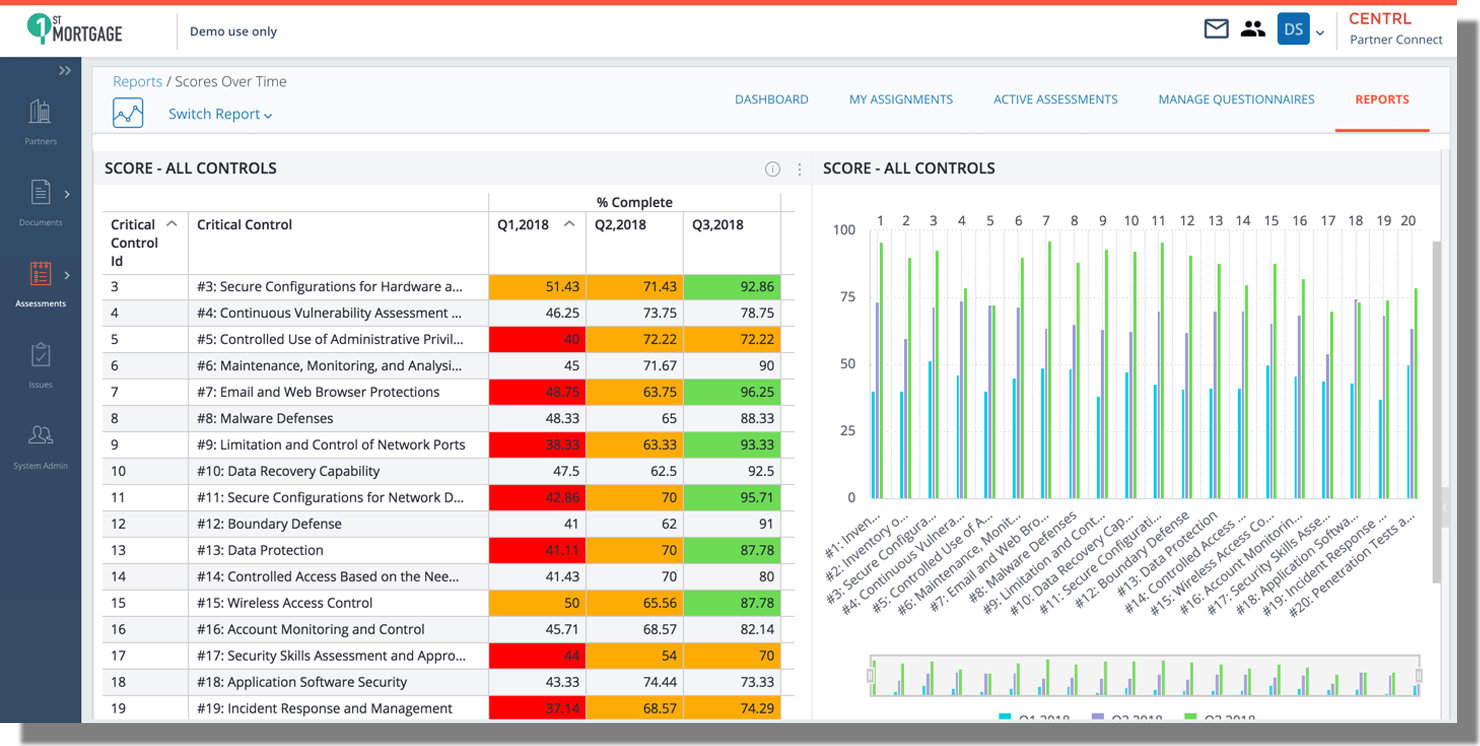 Cybersecurity Assessment Tool Spreadsheet Pertaining To Cybersecurity Assessments Centrl