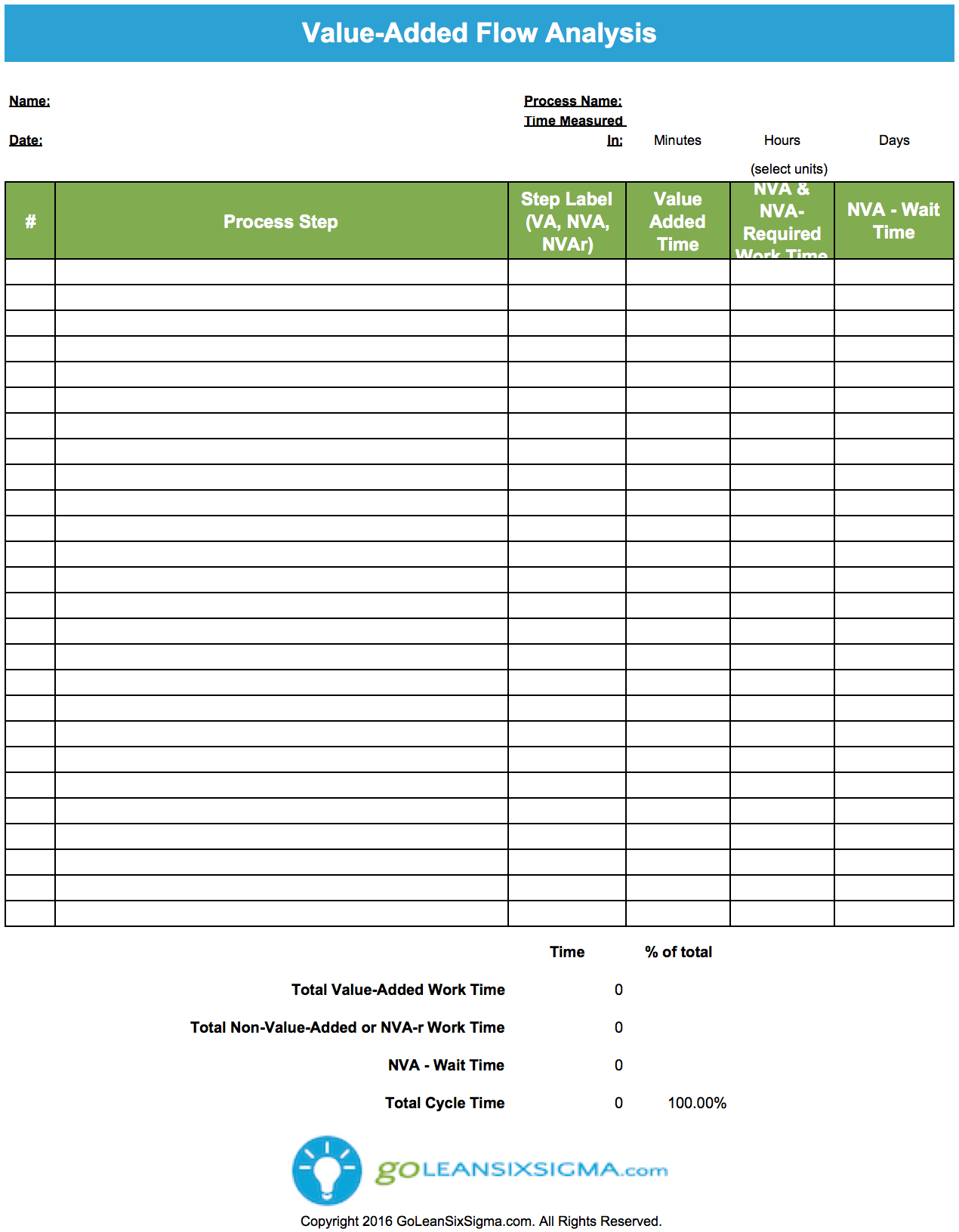 Cycle Time Study Excel Spreadsheet For Valueadded Flow Analysis  Template  Example