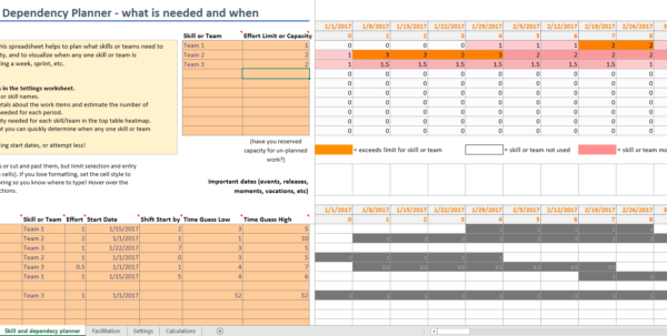 Cycle Time Study Excel Spreadsheet With Regard To Focused Objective  Agile Forecasting, Portfolio And Risk Management