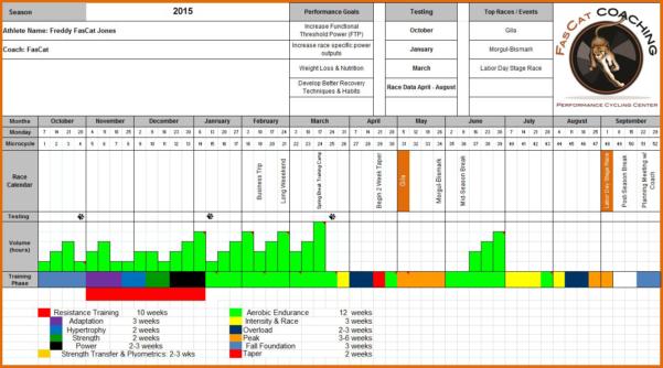 Cycling Training Plan Spreadsheet In Atp  Fascat