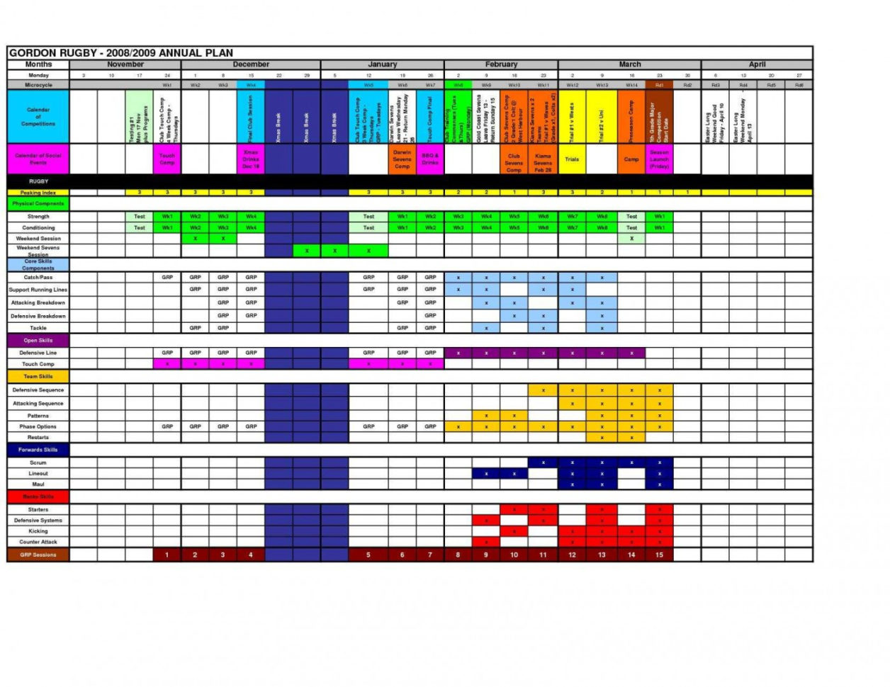 Cycling Training Plan Spreadsheet Pertaining To 011 Template Ideas Training Plan Excel Annual Awesome Employee