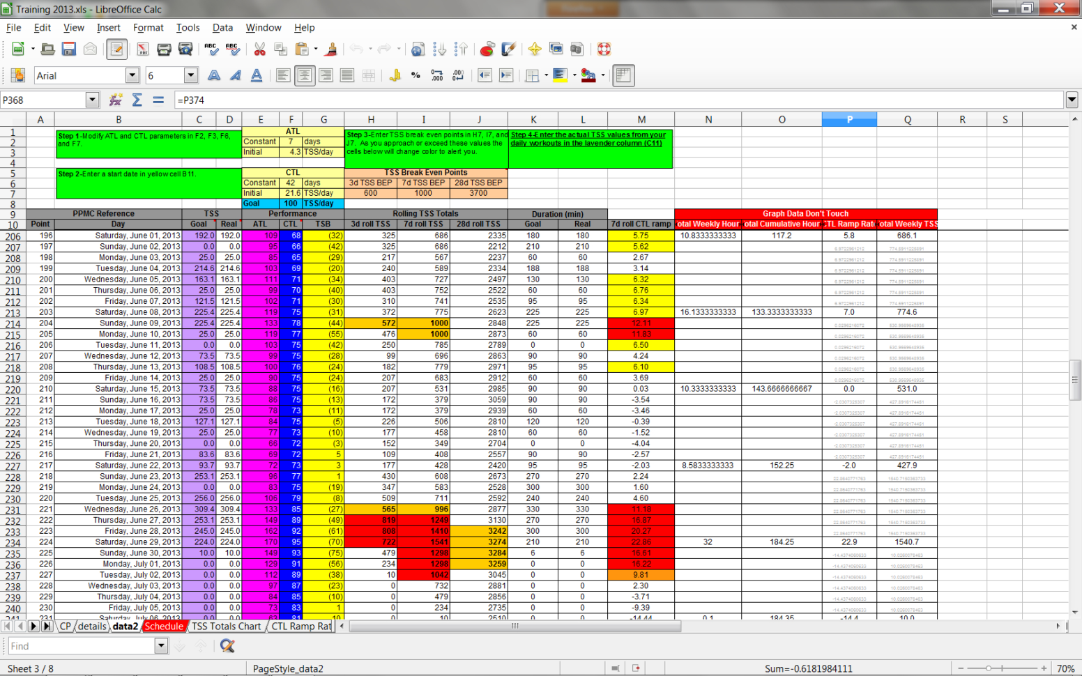 Cycling Training Plan Spreadsheet With Excel Training Planner  Setark0S