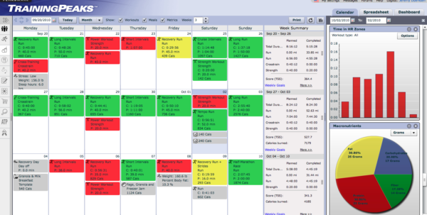 Cycling Training Plan Spreadsheet With Spend Time To Save Time In Your Coaching Business  Trainingpeaks