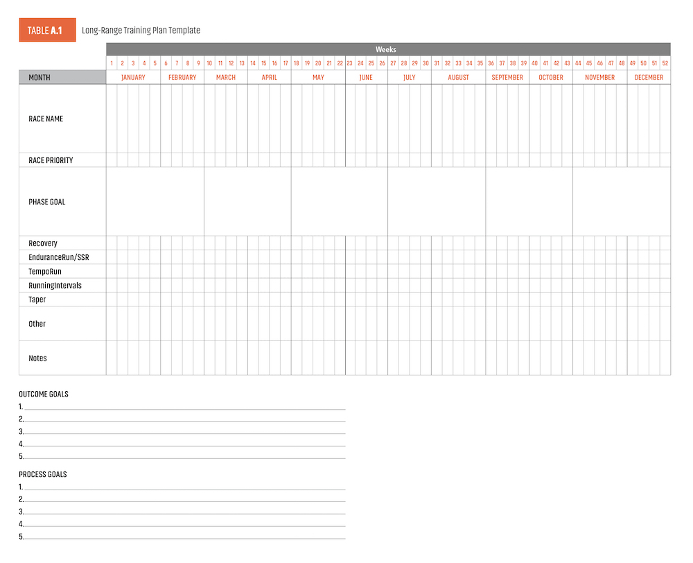 Cycling Training Plan Spreadsheet Within Training Essentials For Ultrarunning  Cts