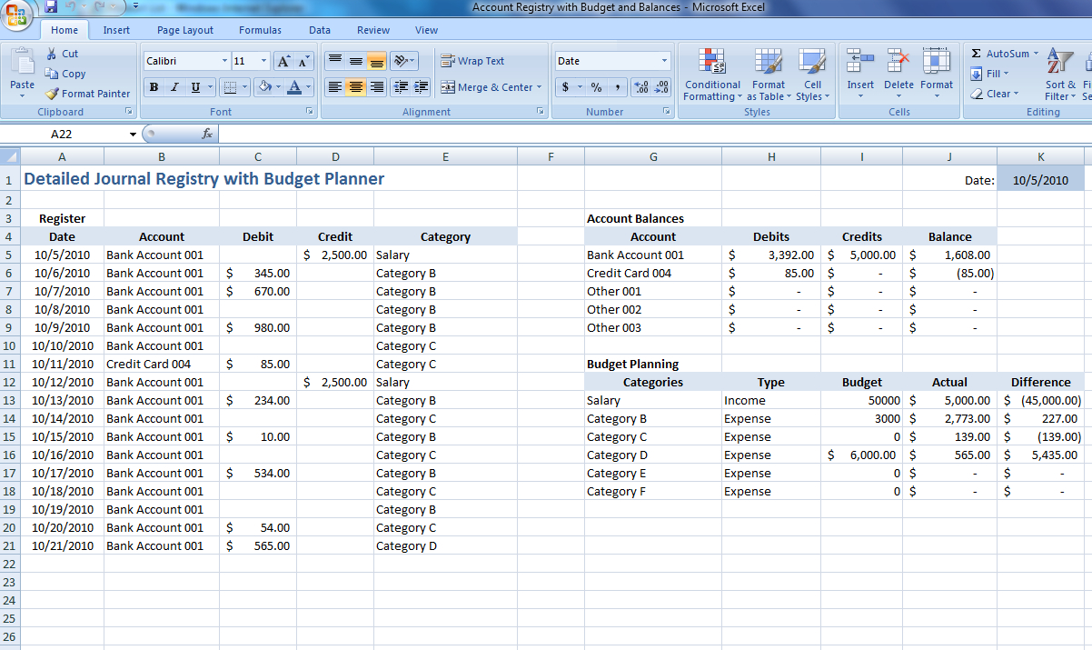 Daily Budget Excel Spreadsheet Inside Expense Budget Worksheet Template Excel Lovelyrsonal Expenses