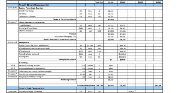 Daily Budget Excel Spreadsheet Regarding Excel Spreadsheet Household Budget Planner Template India  Askoverflow