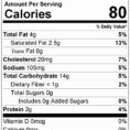 Daily Calories & Food Nutrition Excel Spreadsheet Calculator Inside Carb Cyclingcel Spreadsheet New Low Healthy Snacks Calories