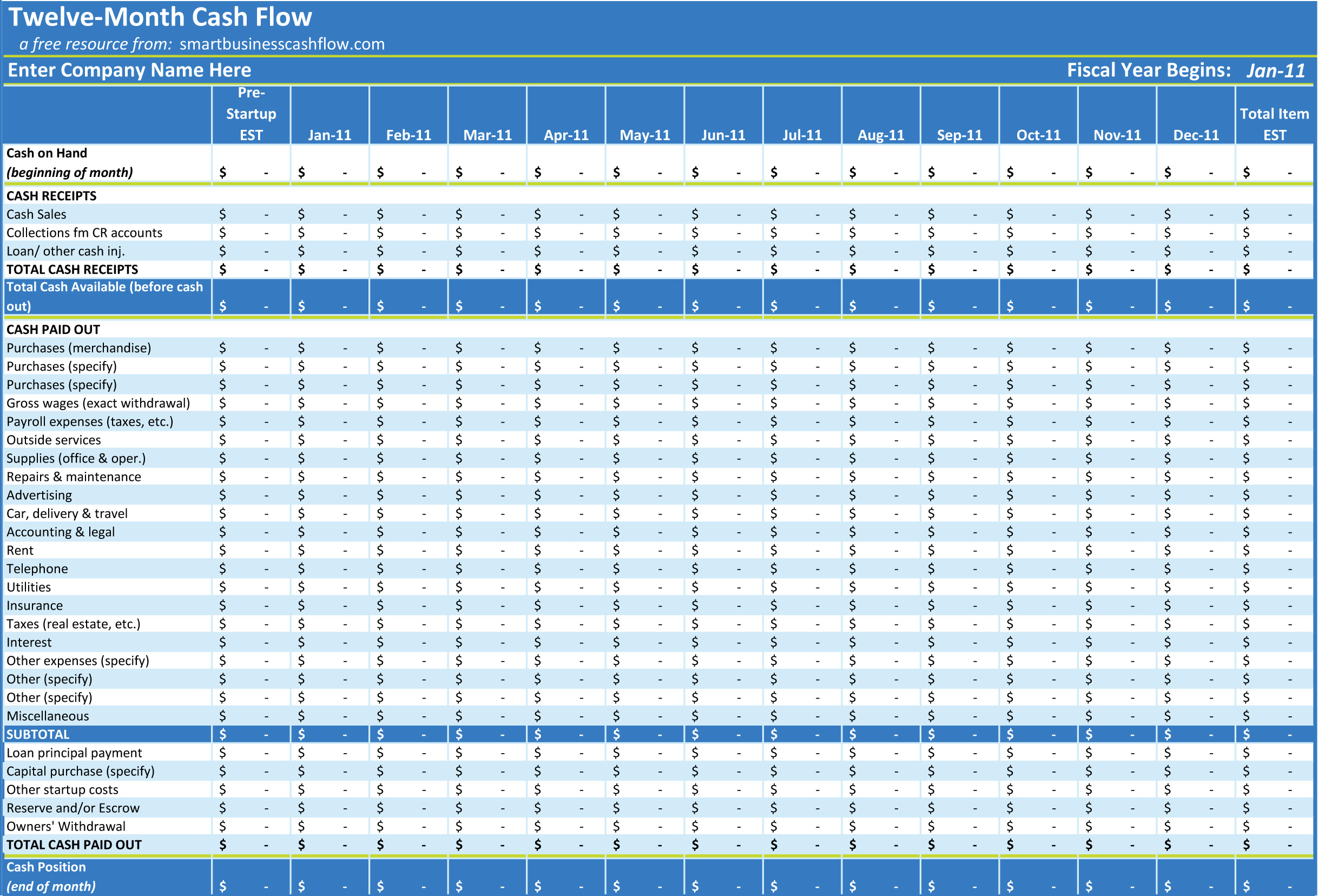 Daily Cash Flow Spreadsheet Template Intended For Excel Cash Flow Work At Home ‒ How To Set Up A Cash Flow Forecast In