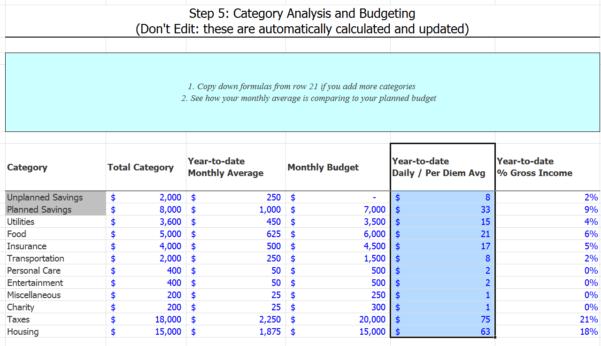 Daily Expense Tracker Spreadsheet Inside Expense Tracking Spreadsheet For Small Business  Homebiz4U2Profit