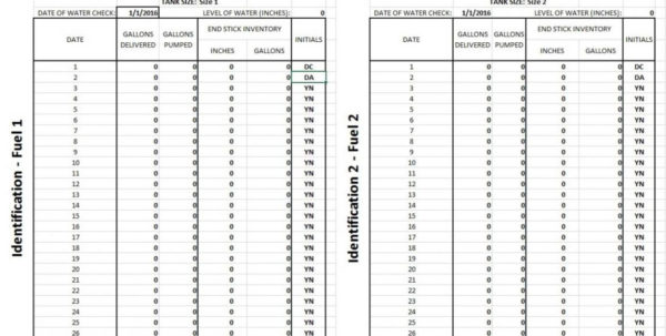Daily Fuel Inventory Spreadsheet For Spreadsheet Daily Fuel Inventory Onlyagamement Ustdaily  Emergentreport