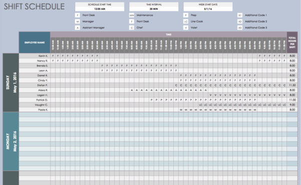 Daily Spreadsheet Regarding Free Daily Schedules For Excel Smartsheet Sheet Time Tracking