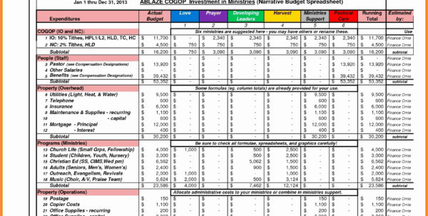 Dairy Farm Budget Spreadsheet With Regard To Cattle Inventory Spreadsheet Template With Cow Calf Plus Together As