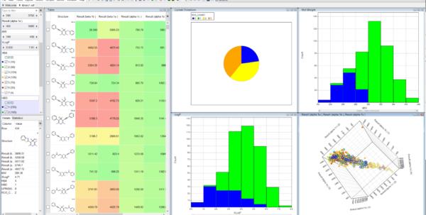 Data Analysis Using Spreadsheets In Vortex  Dotmatics With Data Analysis Spreadsheet Data Analysis