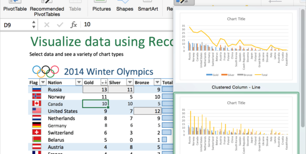 Data Analysis Using Spreadsheets Pertaining To 8 Tips And Tricks You Should Know For Excel 2016 For Mac  Microsoft