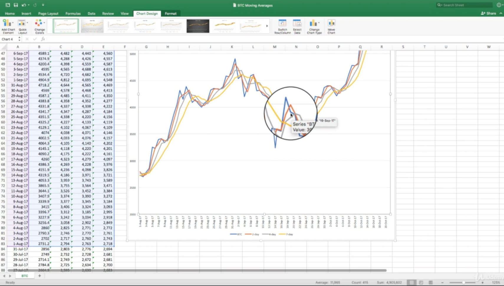 Data Analysis Using Spreadsheets With Introduction To Data Analysis Using Excel  Udemy
