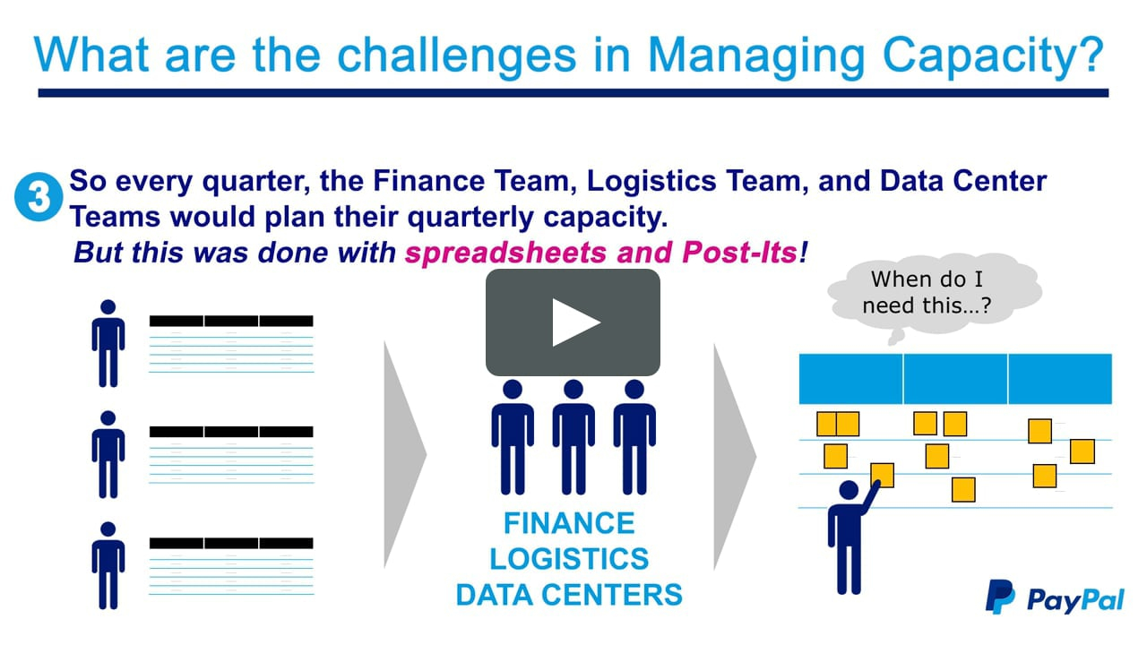 Data Center Capacity Planning Spreadsheet Pertaining To Dcim Capacity Planning Introduction On Vimeo