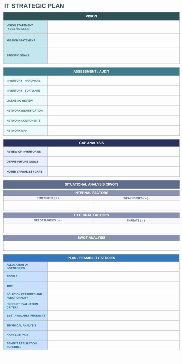 Data Center Cost Model Spreadsheet In Example Of Dataer Inventory Spreadsheet For Luxury Sample Hr Audit