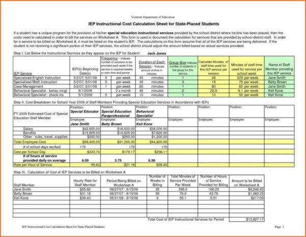 Data Center Cost Model Spreadsheet Pertaining To Food Cost Analysis Spreadsheet Spread Sheet Best Of Using Excel For