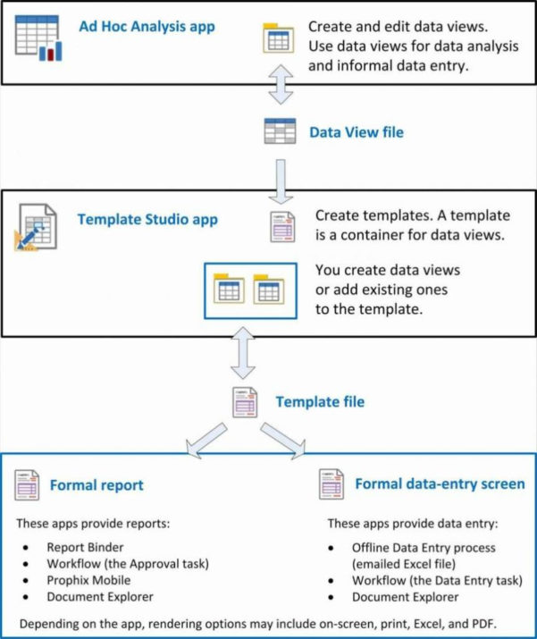 Data Entry Spreadsheet Template Inside Free Gantt Chart Excel 2007 Template Download For Brettkahr Ndash