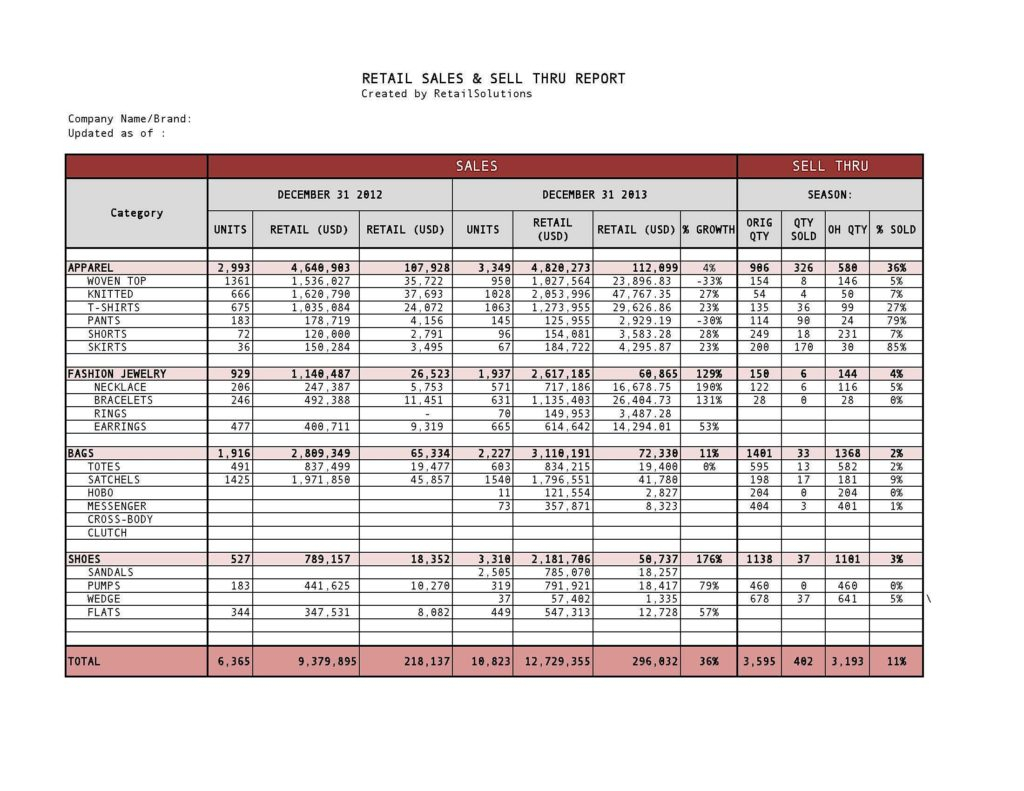 Data Mapping Spreadsheet Template In Data Mapping Excel Template  Tagua Spreadsheet Sample Collection