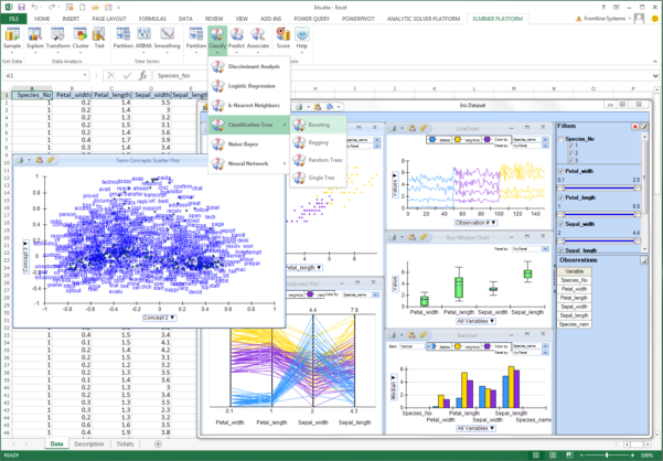 Data Mining Spreadsheets Regarding Frontline Systems Demonstrates Advanced Analytics With Tableau