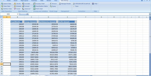Data Mining Spreadsheets With Utilize Ssas For Data Predictions And Classification Using Excel